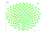 tutorial:plotting:multiplottfr_axison2.png